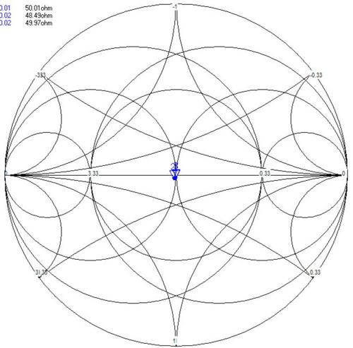 HB9MYH SWR Impedanz